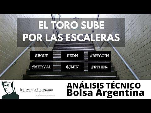 ¡LOS TOROS INTENTAN SUBIR LA ESCALERA! | $EDN $BOLT #Bitcoin y más | La vela del viernes