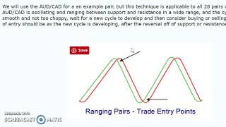 Range Trading Strategy For 28 Currency Pairs