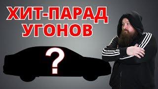 Рейтинг Угонов. Удельный Вес Хищений На 01.01.2019