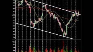 Stock Market Videos: Major Trend Lines And True Technical Analysis
