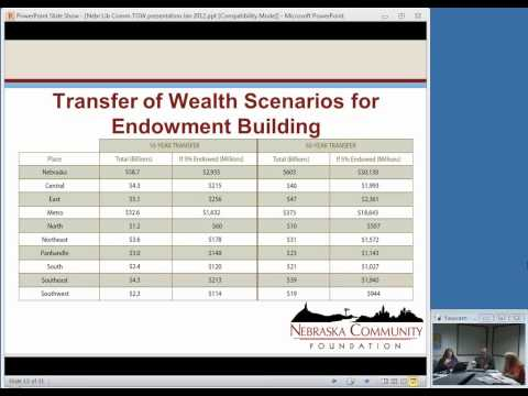 NCompass Live: New Opportunities to Retain Wealth in Nebraska Communities: Transfer of Wealth Study
