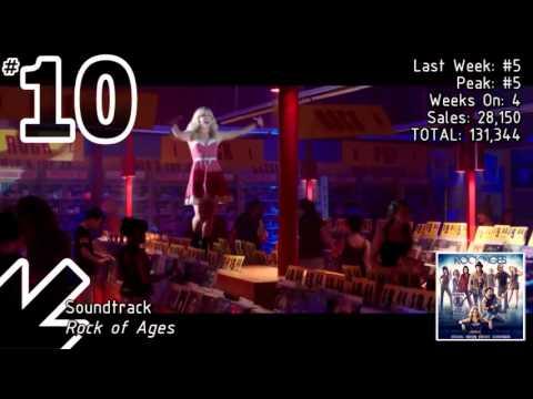 Billboard 200 - Top 20 Albums (7/14/2012)
