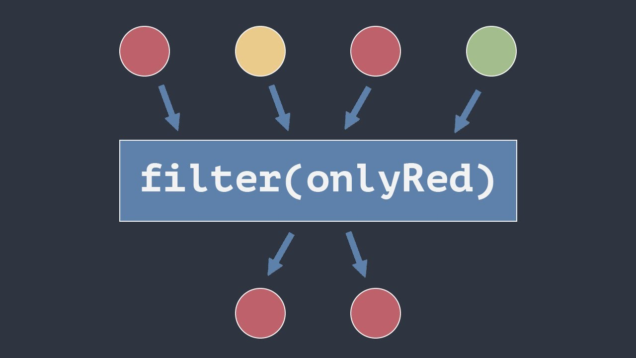 Array Filter   JavaScript Tips #shorts