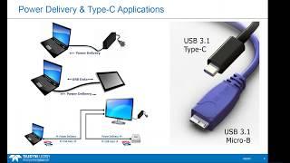 USBパワーデリバリとType-Cセミナー | テレダイン・レクロイ