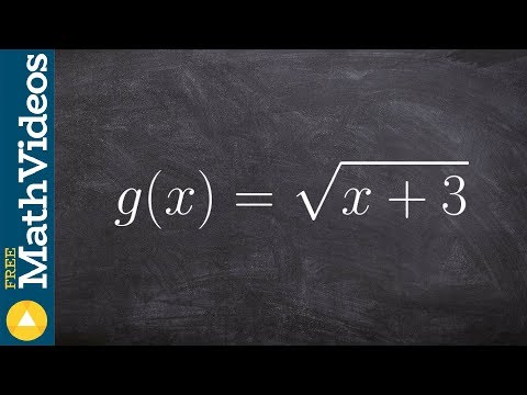 Writing the domain of a radical function in interval notation