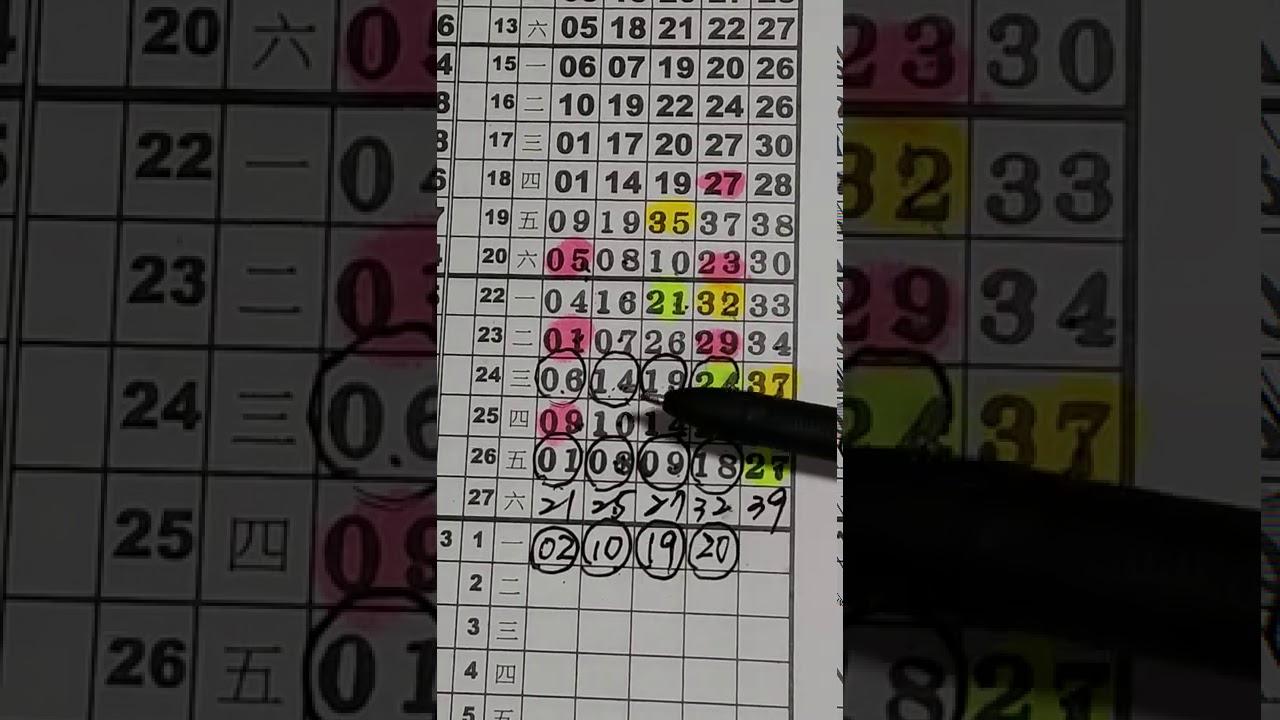 2O21、3月1日第三版僅供公益彩券討論分析嚴禁一切賭博行為。