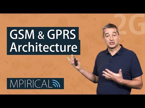 GSM & GPRS Architecture