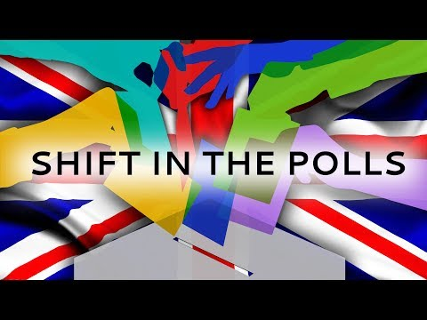 UK General Election 2017: polls narrow between Tories and Labour | IG