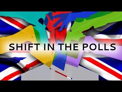 UK General Election 2017: polls narrow between Tories and Labour | IG