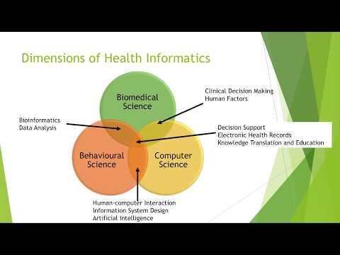 HLTH 326 Module 3 - Health Informatics