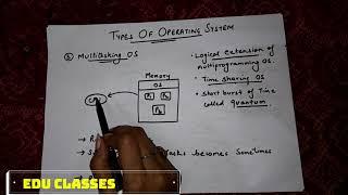 Operating System Part 4 (Types of Operating System,Multitasking OS)