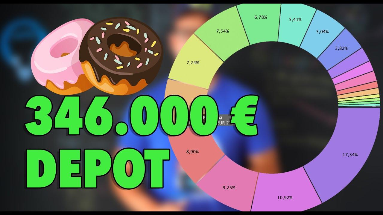 346.000 Euro Aktiendepot - Fliegt Google aus dem Depot? #Depotupdate