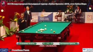 Становова Анастасия - Салтовская Кристина «Кубок Кремля» 2018