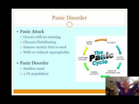 Anxiety Disorders Lecture- Used DSM-IV-TR