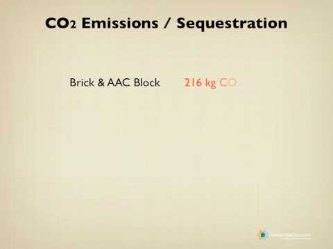 Carbon Sequestration of Hempcrete