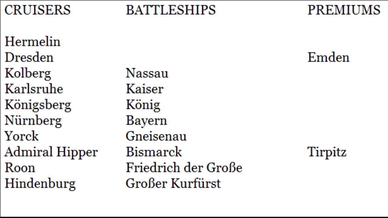 World of Warships - Pronouncing German Ship Names
