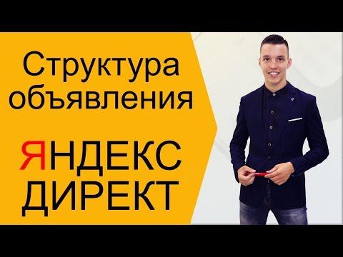 Яндекс Директ. Объявления Яндекс Директ. Структура объявления Яндекс Директ ( Поиск и РСЯ )