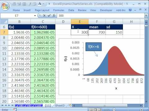 Excel dynamic chart area with if function normal distribution statistics youtube also rh