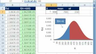 Excel Dynamic Chart #11: Dynamic Area Chart with IF Function - Normal Distribution Chart Statistics