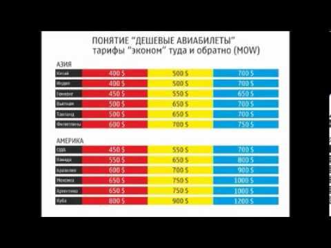 дешевые авиабилеты москва астана
