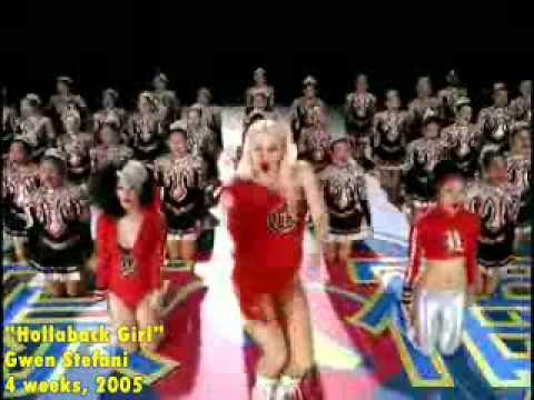 Chart Sweep  Billboard Hot 100, 2005