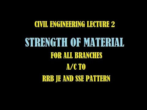 STRENGTH OF MATERIAL FOR RRB JE AND SSE