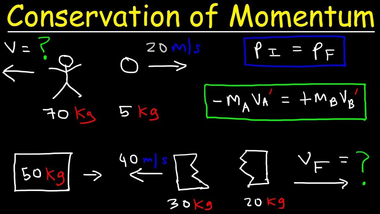 Conservation of Momentum Physics Problems - Basic ...