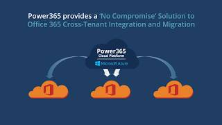 How to Solve Office 365 Cross-Tenant Integration and Migration