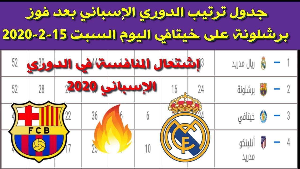 جدول ترتيب الدوري الإسباني بعد فوز برشلونة على خيتافي اليوم السبت
