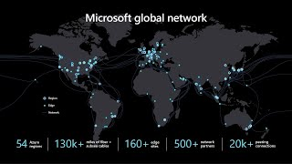 Global transit network architectures with Azure Virtual WAN | BRK3138