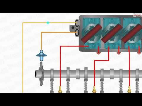 How Distributorless Ignition System Works (DIS)