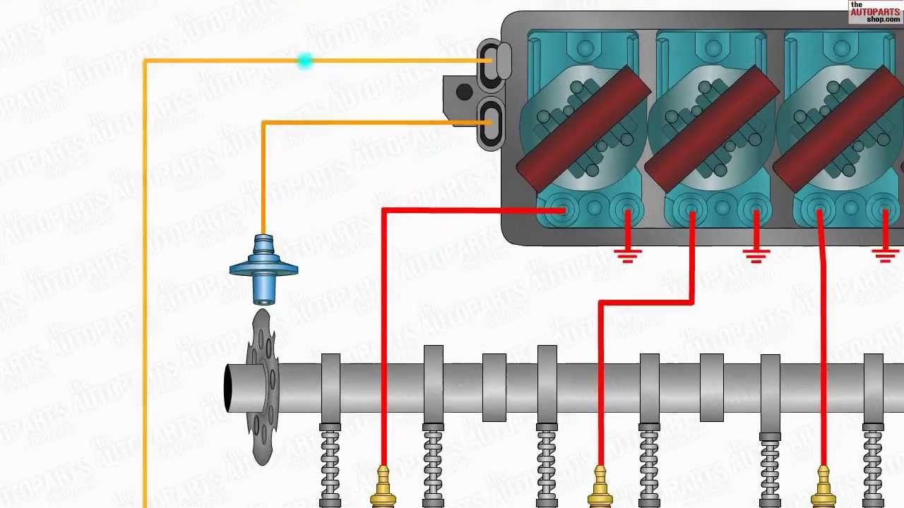 Hei Wiring Diagram Stereo Jack How Distributorless Ignition System Works (dis) - Youtube