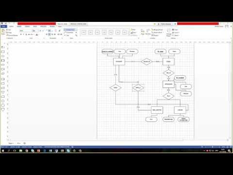 Prevođenje ER modela podataka u R model podataka