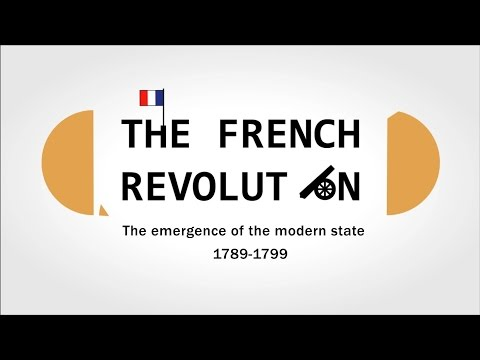 "World's Art History Midterm Test : ""FRENCH REVOLUTION"""