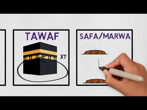 HAJJ: What is Hajj?  explained with animation. Islamic pilgrimage.