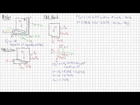 Wedge Problem using Friction and Statics