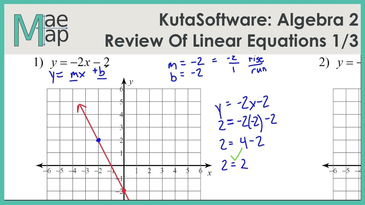 Kutasoftware algebra 2 review of linear equations part 1 youtube kutasoftware algebra 2 review of linear equations part 1 falaconquin