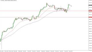DOW Jones 30 and NASDAQ 100 Technical Analysis for May 01 2017 by FXEmpire.com