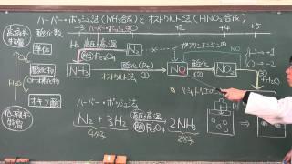【化学】無機化学⑨(5of6)~NH3とHNO3の工業的製法(後編)~