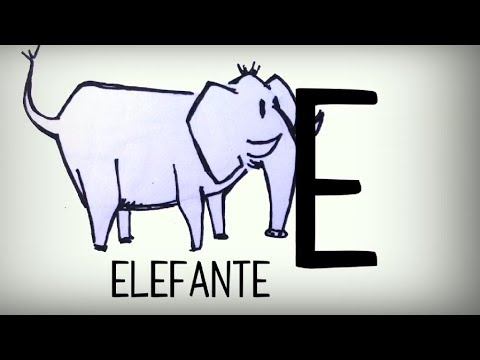 L'alfabeto spagnolo per bambini, canzone per i più piccoli, risorse didattiche, ABC