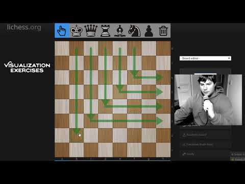 VISUALIZING YOUR WAY TO CHESS SUCCESS