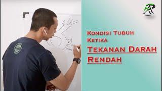 Dipersembahkan oleh www.sharingukmppd.com Daftar Isi : 1.Peta Konsep Kardio....