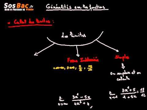 Généralités sur les fonctions cours 2 : 2 BAC International