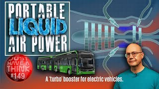 Portable Liquid Air Power. A new boost for electric vehicles.