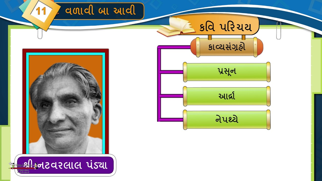 Gujarati Standard 8 Semester 2 Chapter 11 'Valavi Baa