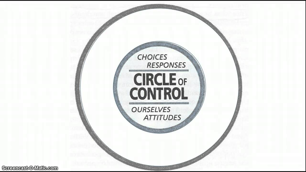 Circle of Control - YouTube