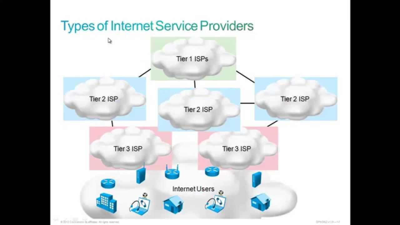 service provider En pointe is a national it services provider, managed service provider, experienced value-added reseller (var) and trusted advisor to thousands of it organizations nationwide including commercial enterprises, government agencies, and.