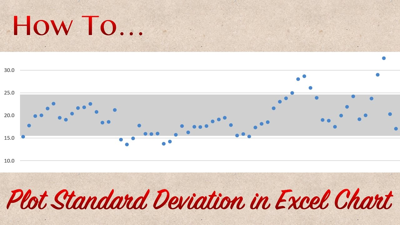 standard deviation excel graph