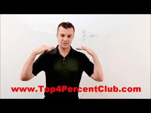 The Four Percent Group Review-How to Sell Without Selling And Get Big Commissions- Vick Strizheus