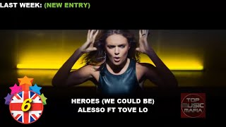 Top 10 Songs of The Week - January 3, 2015 (UK BBC CHART)